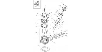 Zylinder DST